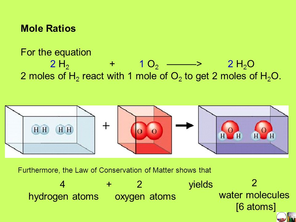 2 moles of H2 react with 1 mole of O2 to get 2 moles of H2O.