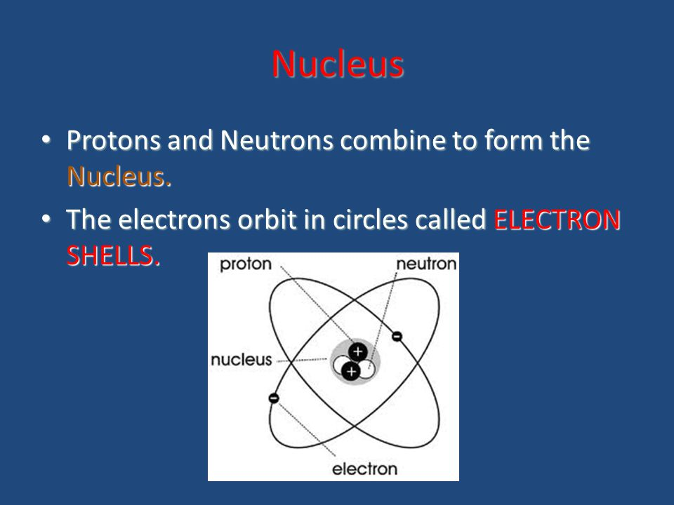 Nucleus Protons and Neutrons combine to form the Nucleus.