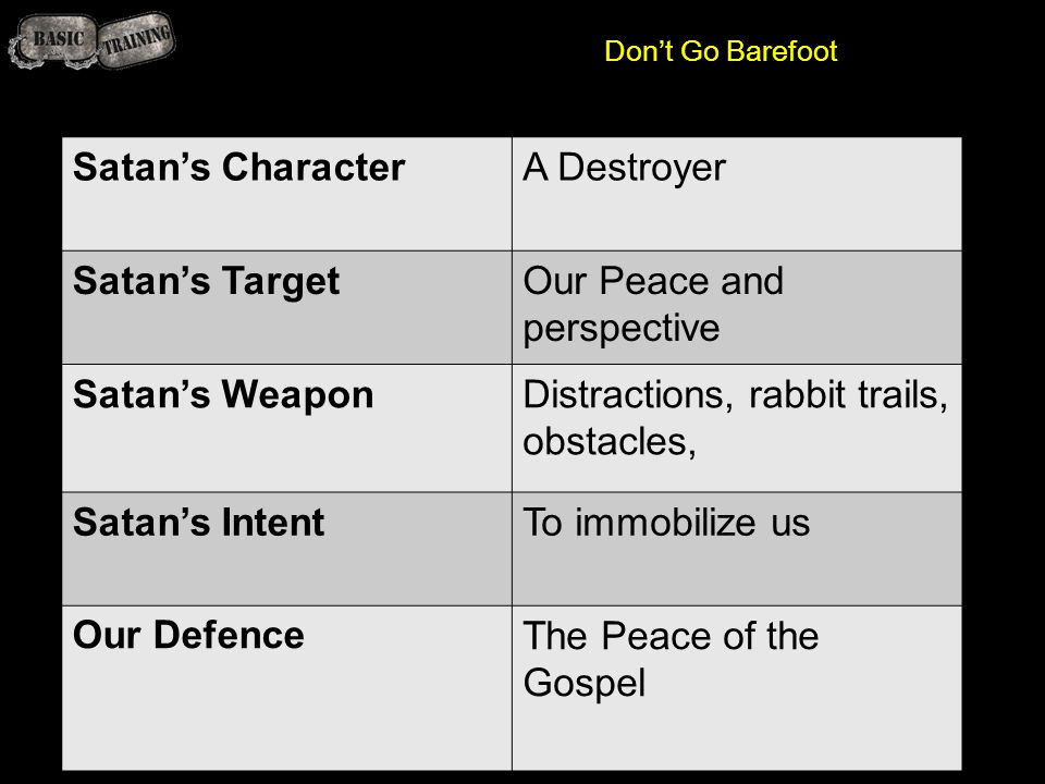 Our Peace and perspective Satan's Weapon
