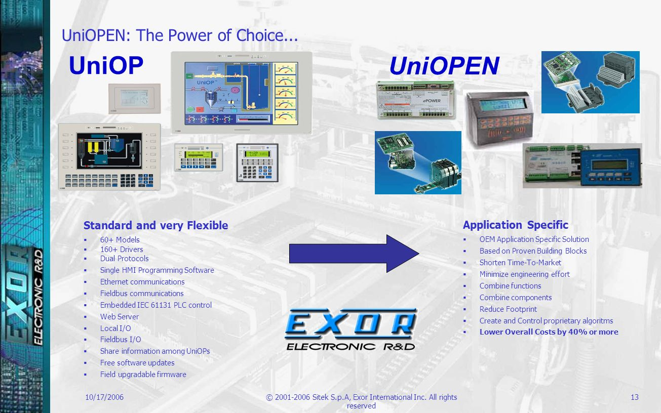 UniOPEN: The Power of Choice...