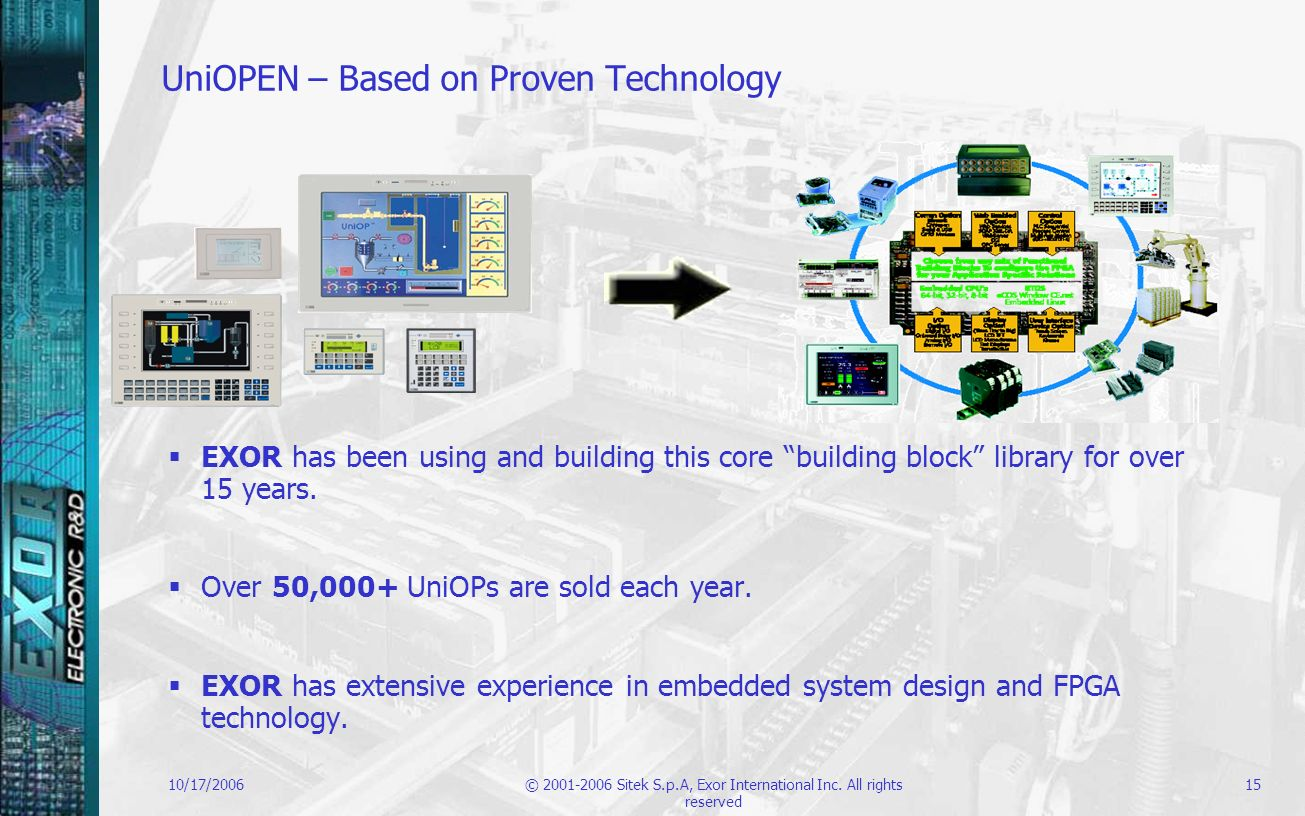 UniOPEN – Based on Proven Technology