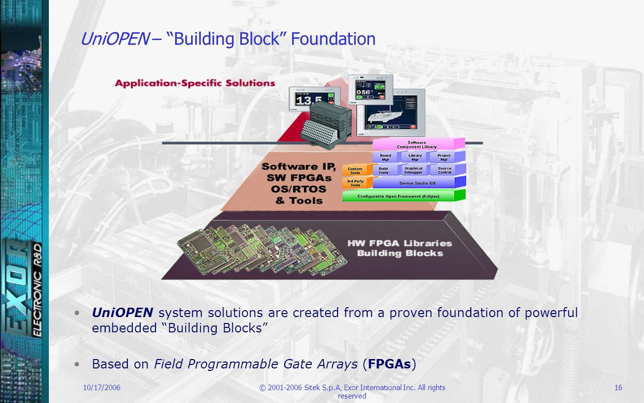 UniOPEN – Building Block Foundation