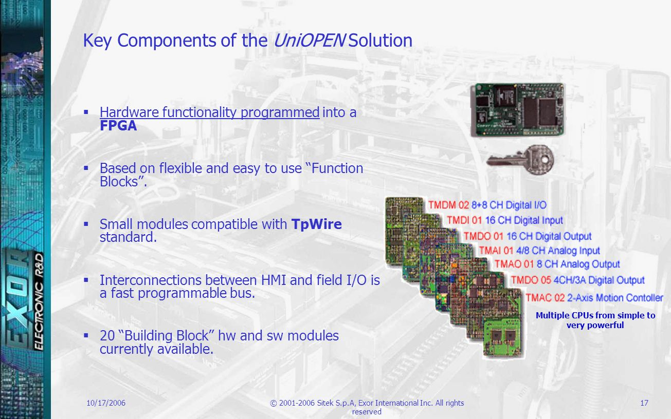 Key Components of the UniOPEN Solution