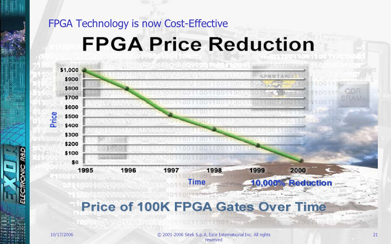 FPGA Technology is now Cost-Effective