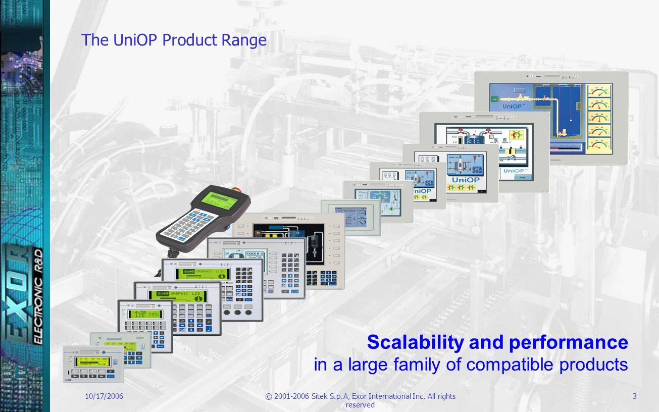 The UniOP Product Range
