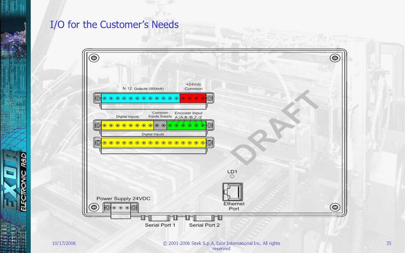 I/O for the Customer's Needs