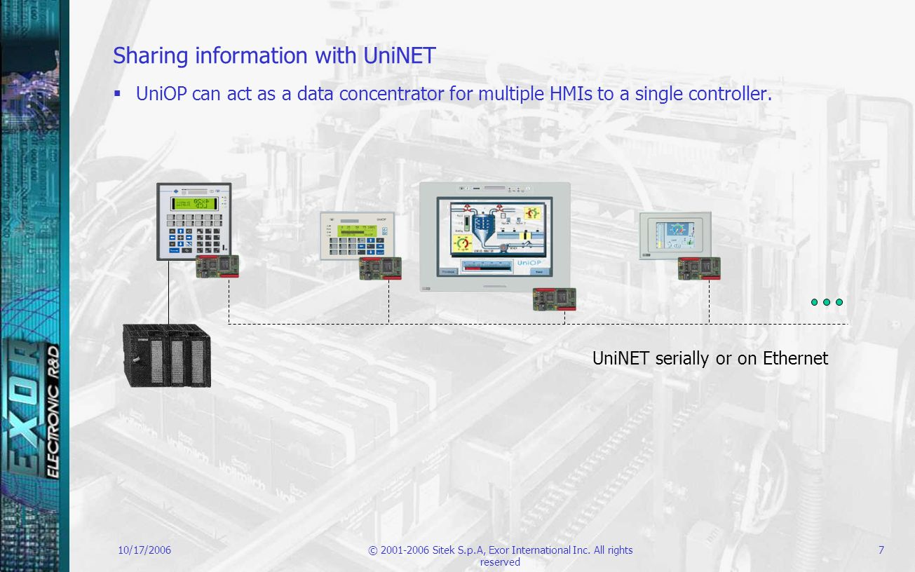 Sharing information with UniNET