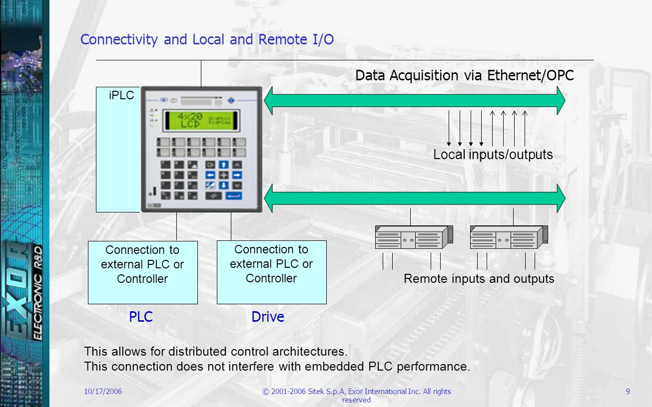 Connectivity and Local and Remote I/O