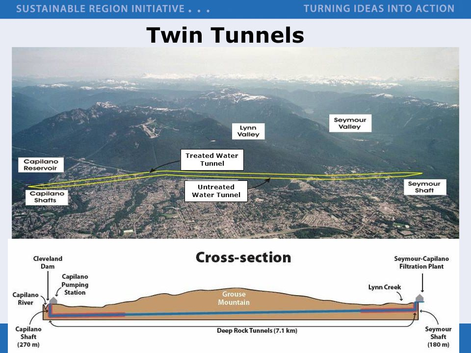 Untreated Water Tunnel
