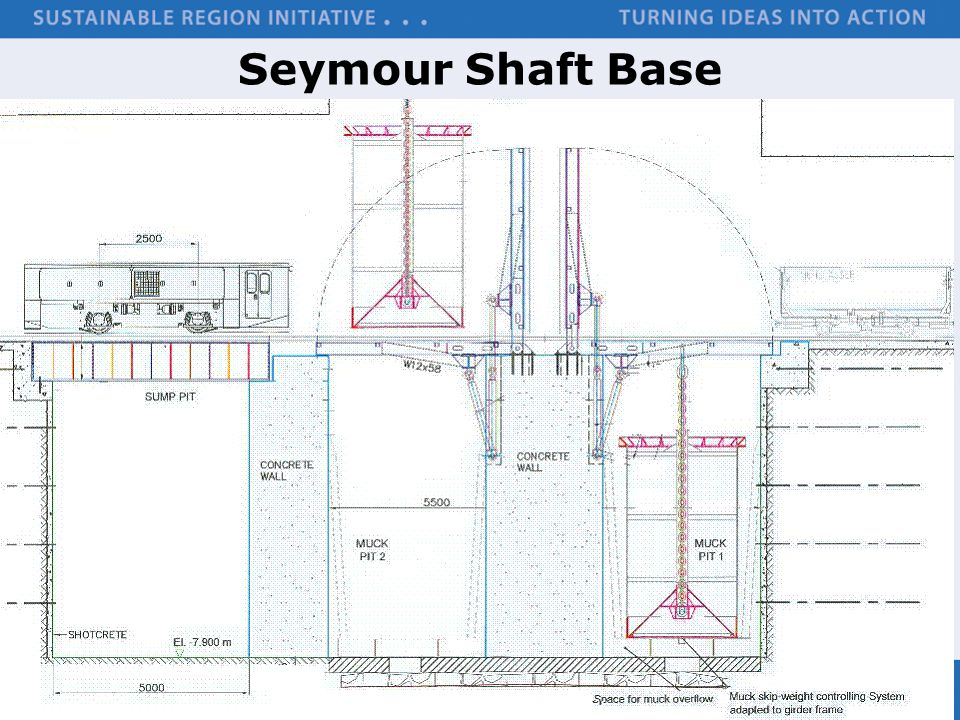 Seymour Shaft Base