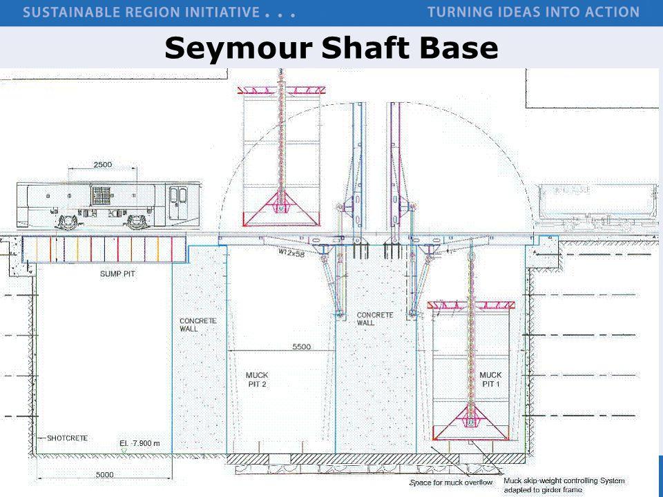Seymour Shaft Base