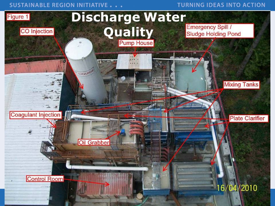 Discharge Water Quality