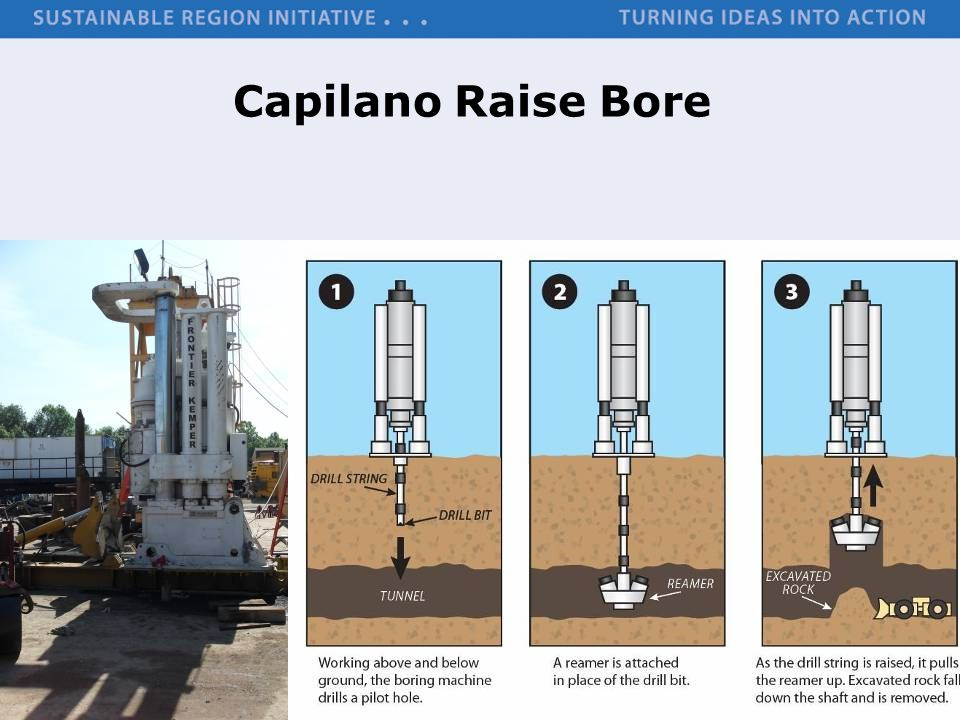 Capilano Raise Bore