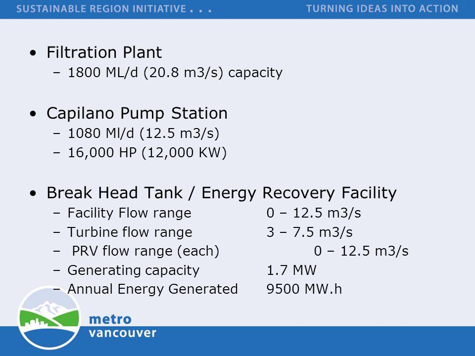 Break Head Tank / Energy Recovery Facility