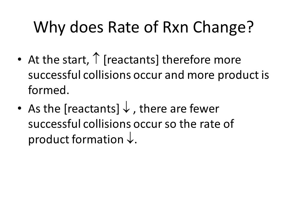 Why does Rate of Rxn Change
