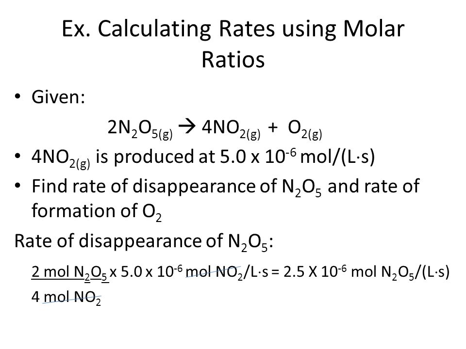 Ex. Calculating Rates using Molar Ratios