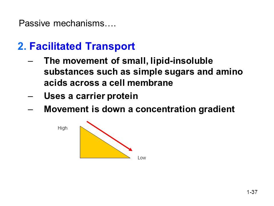 2. Facilitated Transport