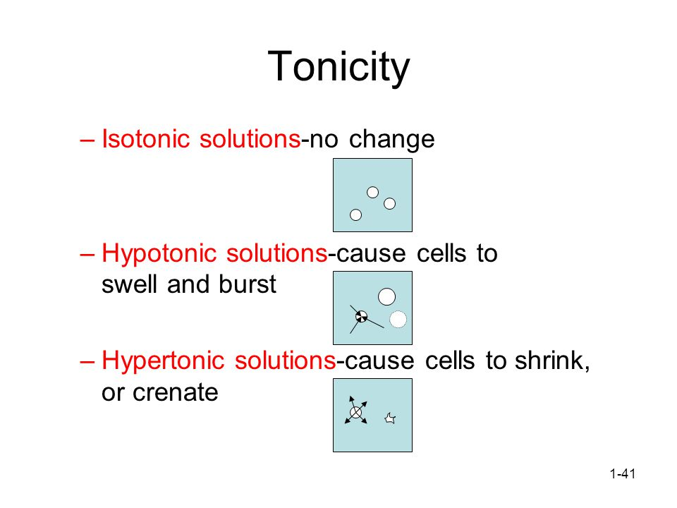 Tonicity Isotonic solutions-no change