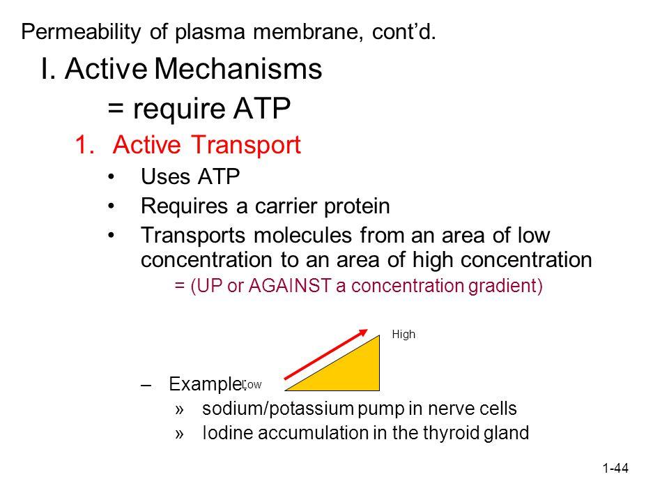 Permeability of plasma membrane, cont'd.