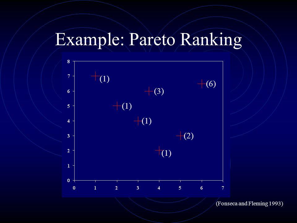 Example: Pareto Ranking