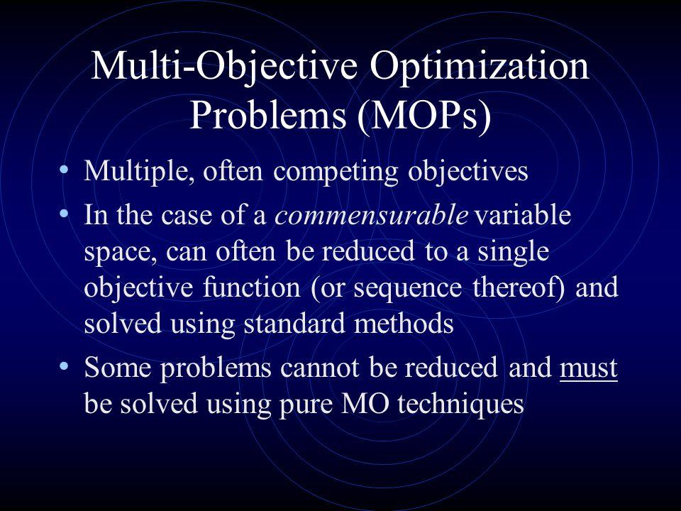 Multi-Objective Optimization Problems (MOPs)