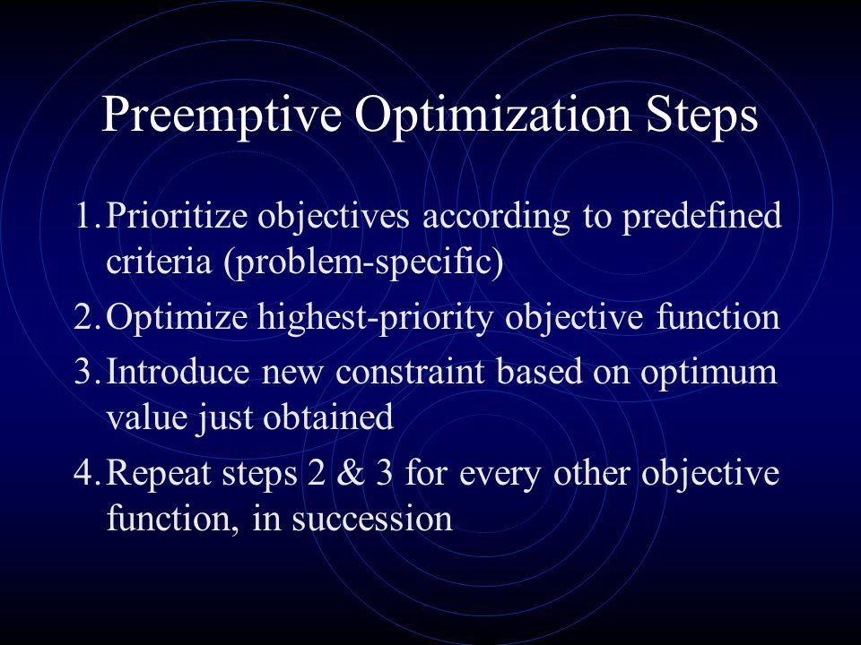 Preemptive Optimization Steps