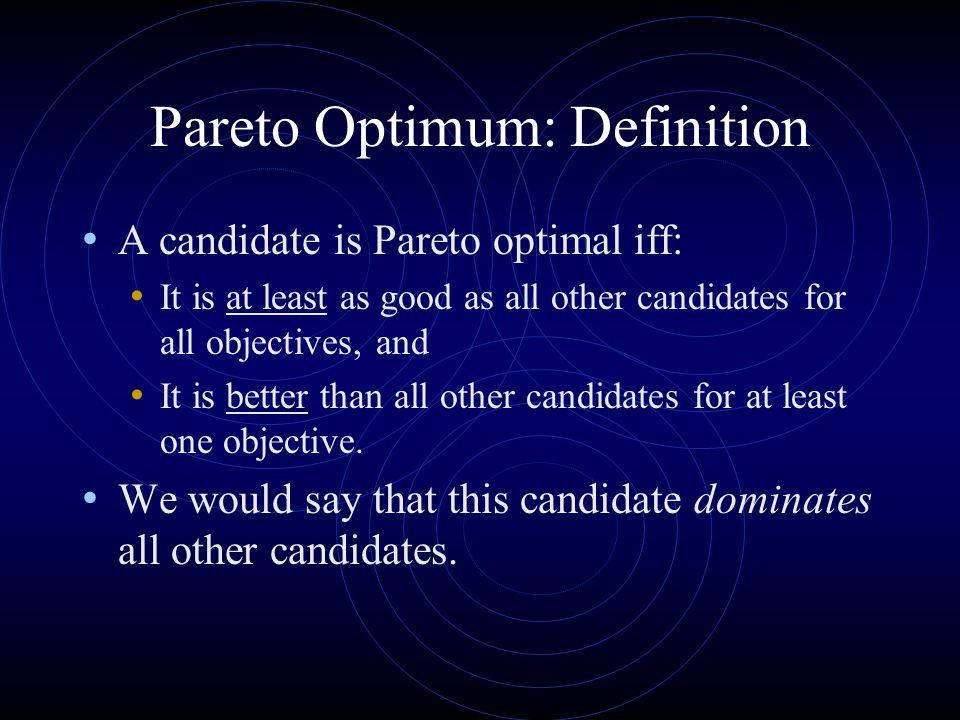 Pareto Optimum: Definition