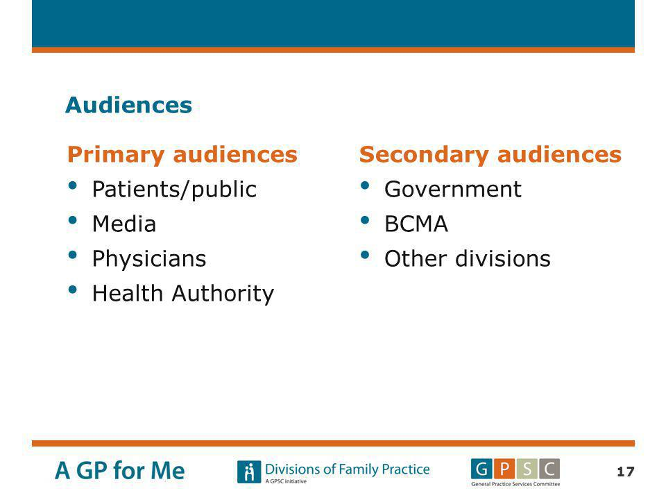 Audiences Primary audiences. Patients/public. Media. Physicians. Health Authority. Secondary audiences.