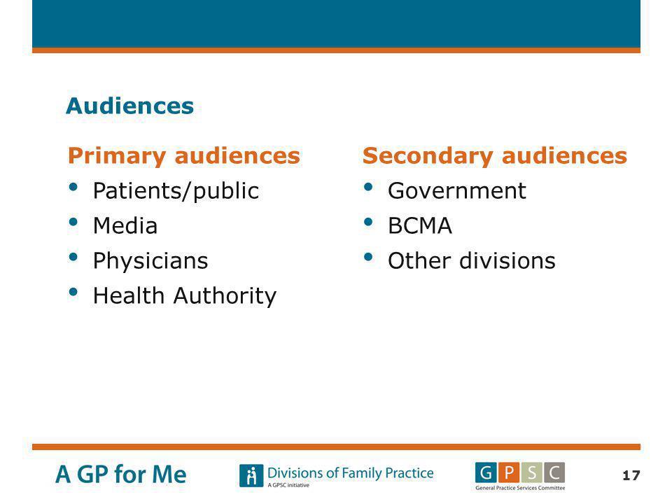 Audiences Primary audiences. Patients/public. Media. Physicians. Health Authority. Secondary audiences.