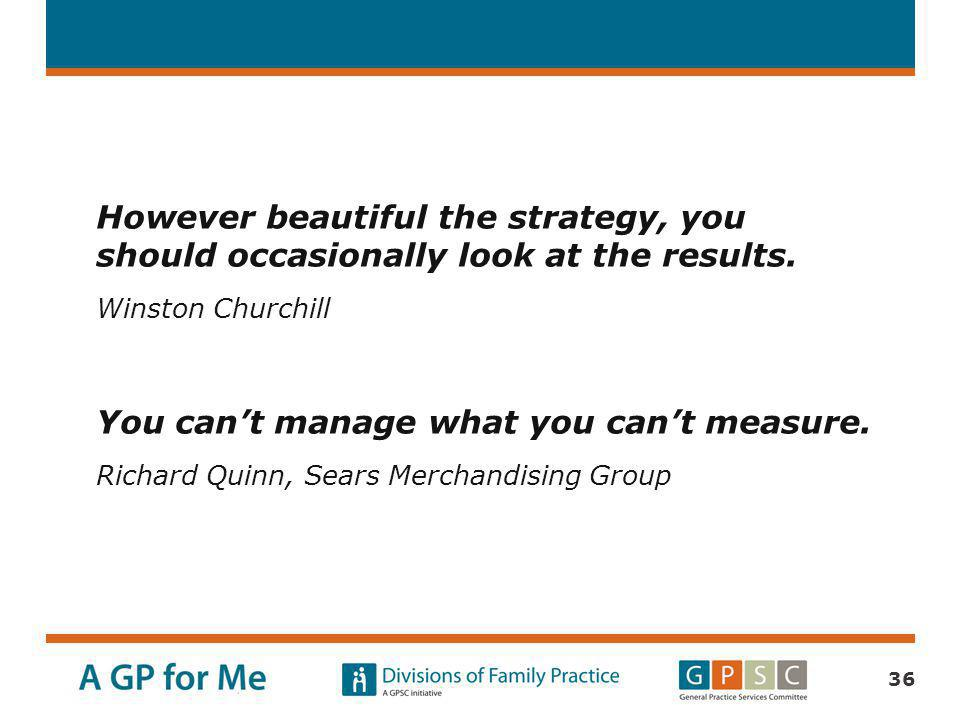 You can't manage what you can't measure.
