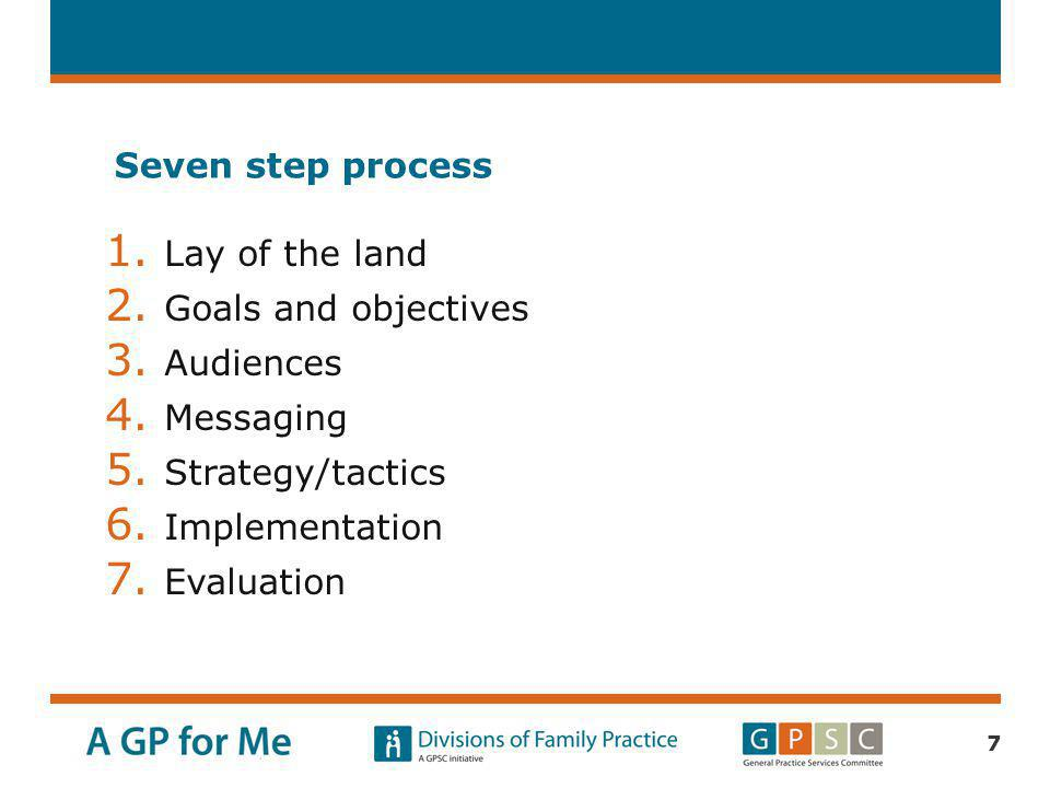 Seven step process Lay of the land Goals and objectives Audiences