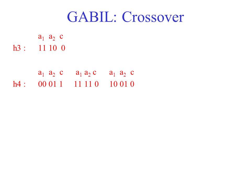 GABIL: Crossover a1 a2 c h3 : 11 10 0 a1 a2 c a1 a2 c a1 a2 c