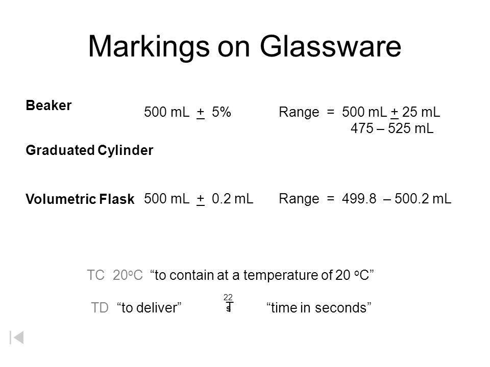 Markings on Glassware Beaker 500 mL + 5% Range = 500 mL + 25 mL