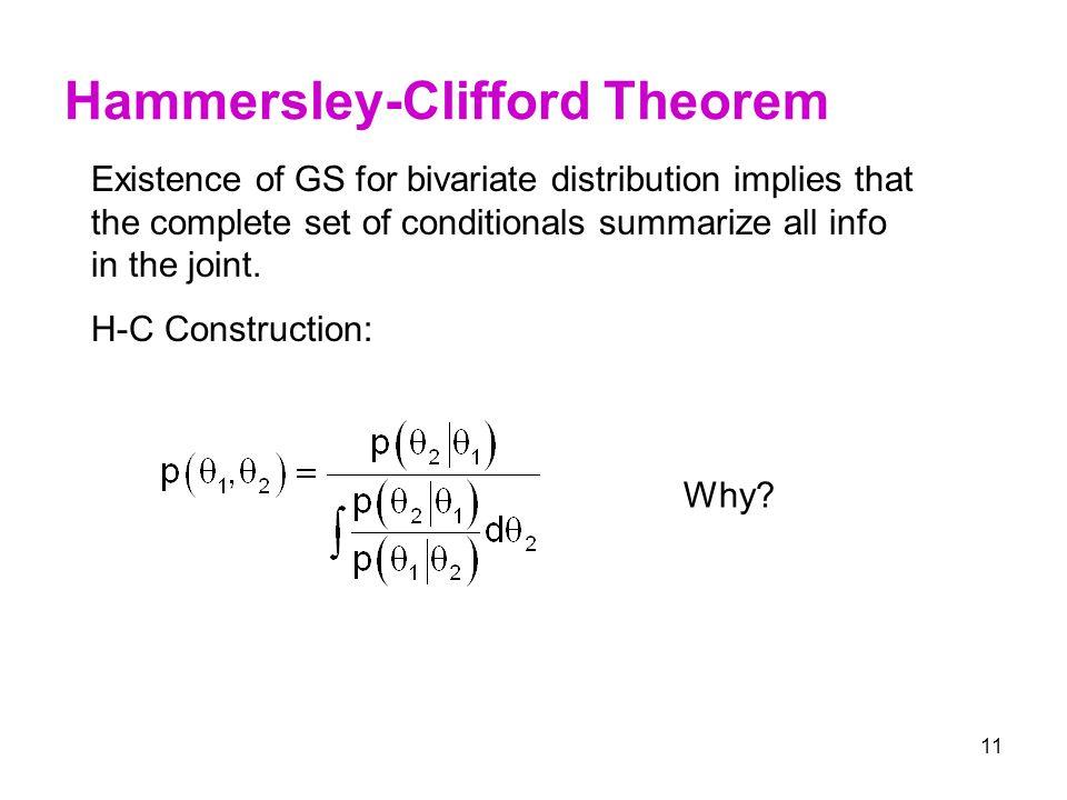 Hammersley-Clifford Theorem