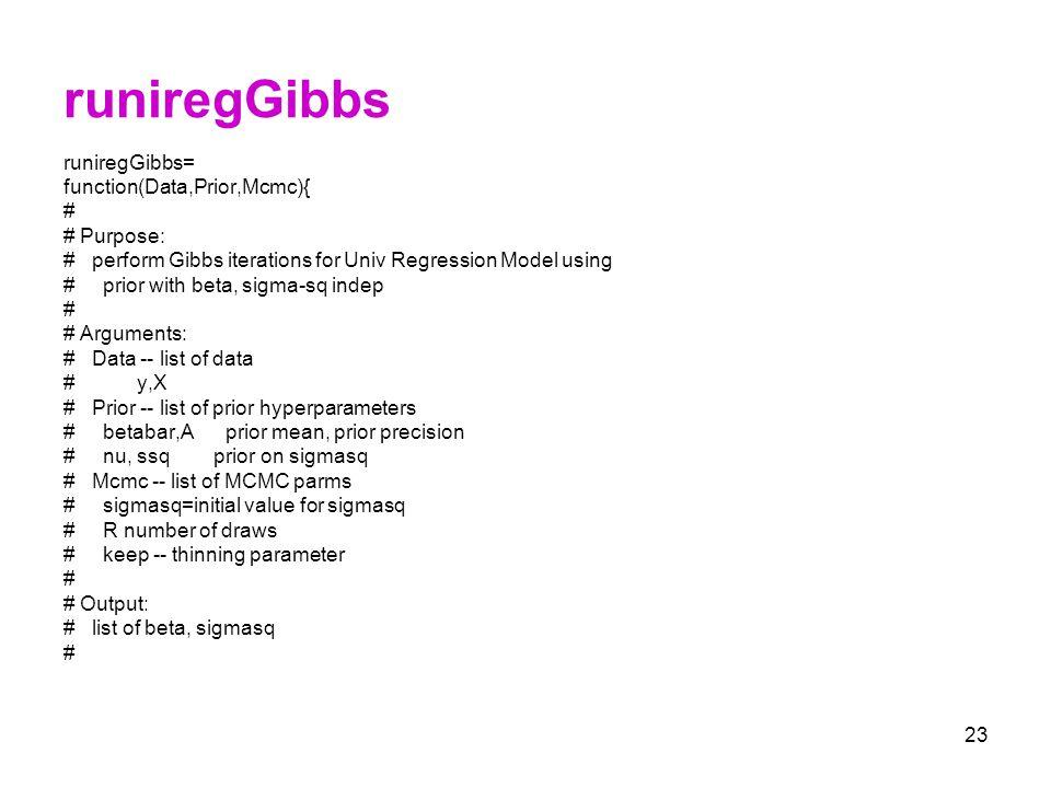 runiregGibbs runiregGibbs= function(Data,Prior,Mcmc){ # # Purpose: