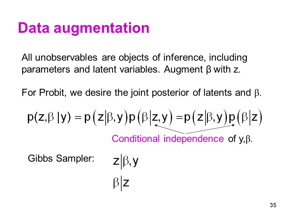 Data augmentation All unobservables are objects of inference, including parameters and latent variables. Augment β with z.
