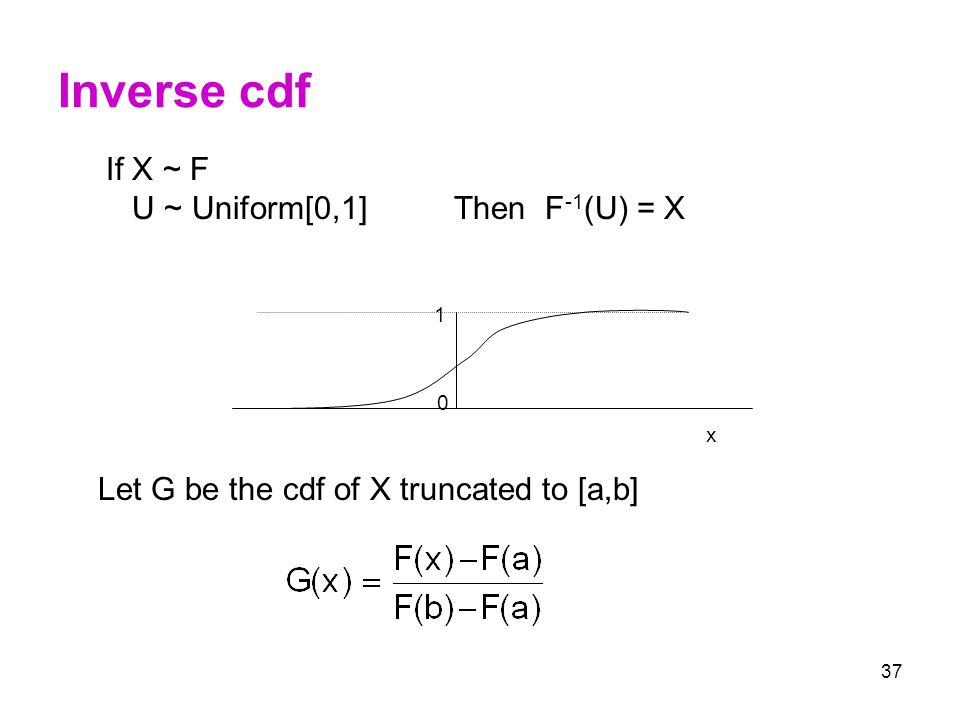 Inverse cdf If X ~ F U ~ Uniform[0,1] Then F-1(U) = X