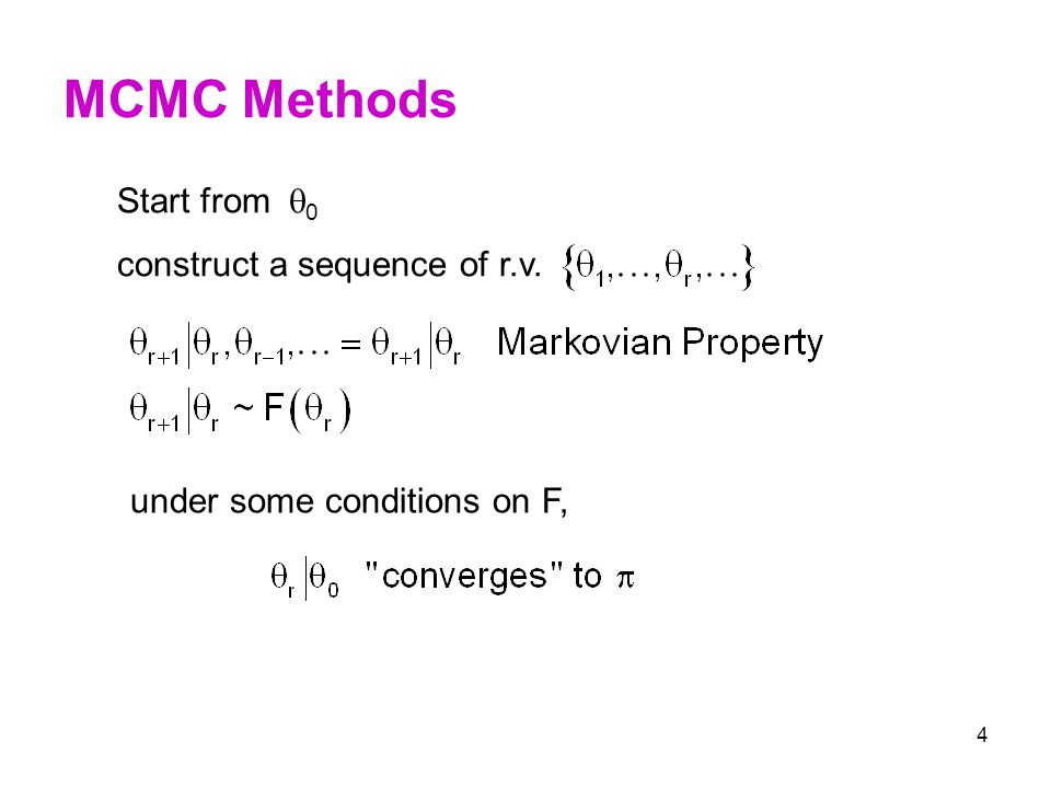 MCMC Methods Start from 0 construct a sequence of r.v.