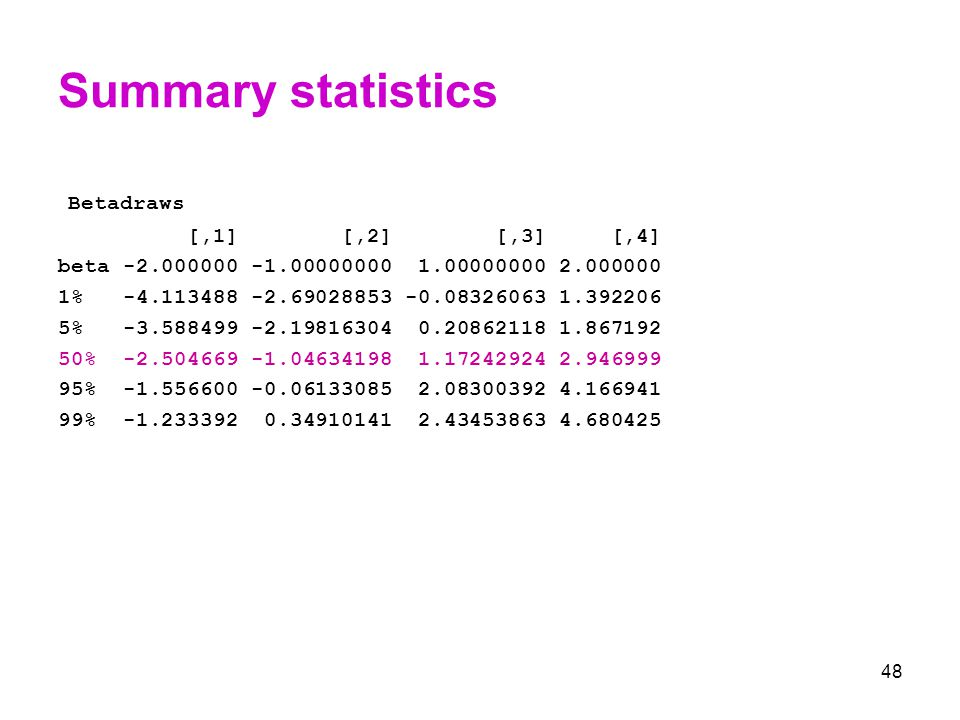 Summary statistics Betadraws [,1] [,2] [,3] [,4]