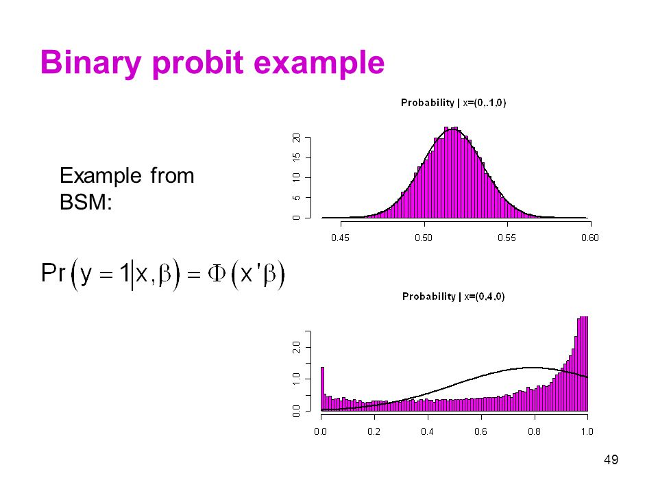 Binary probit example Example from BSM: