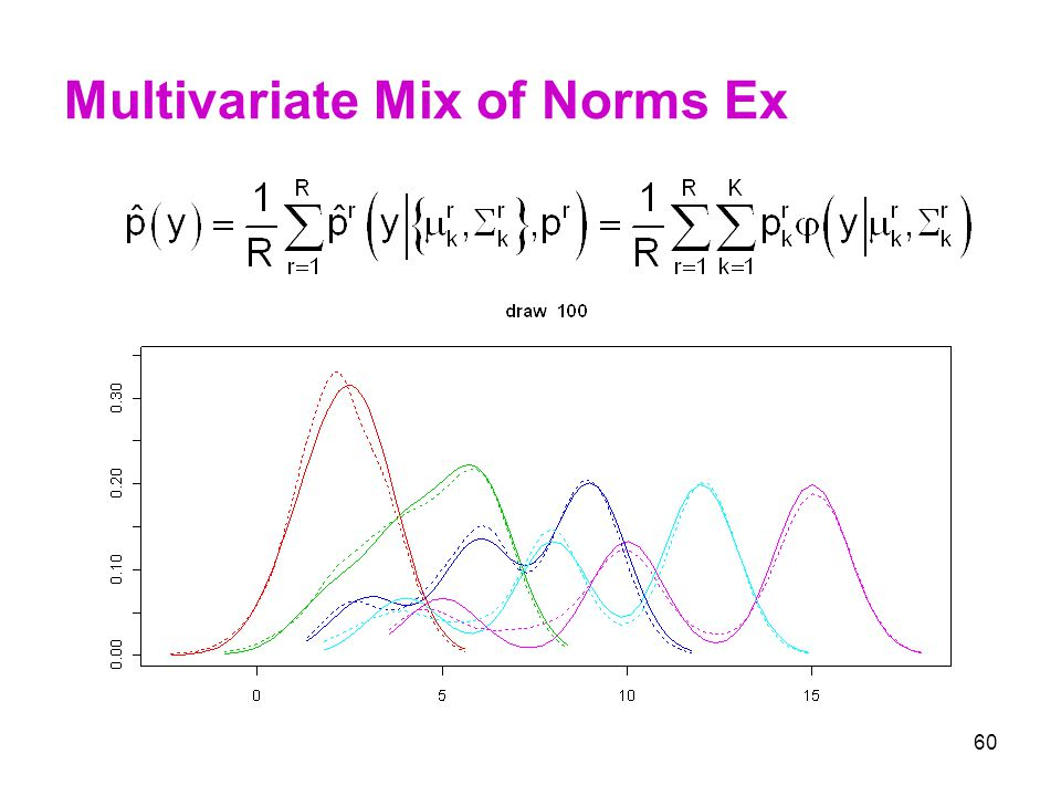 Multivariate Mix of Norms Ex