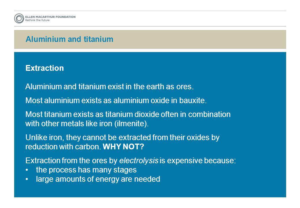 Aluminium and titanium