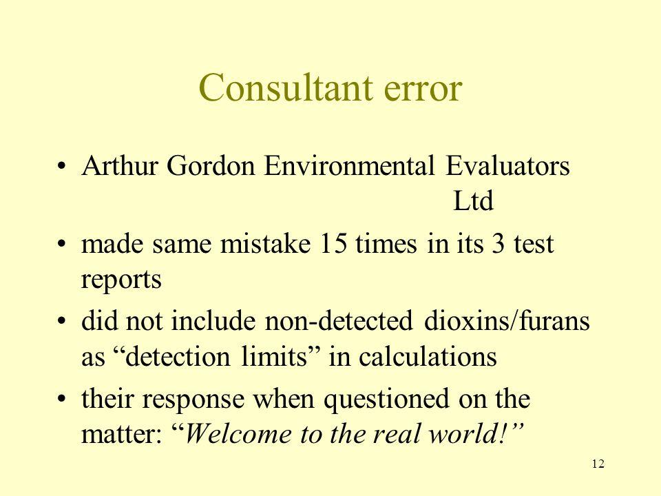 Consultant error Arthur Gordon Environmental Evaluators Ltd