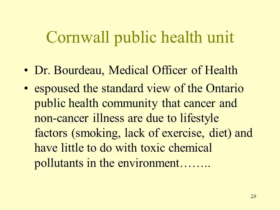 Cornwall public health unit