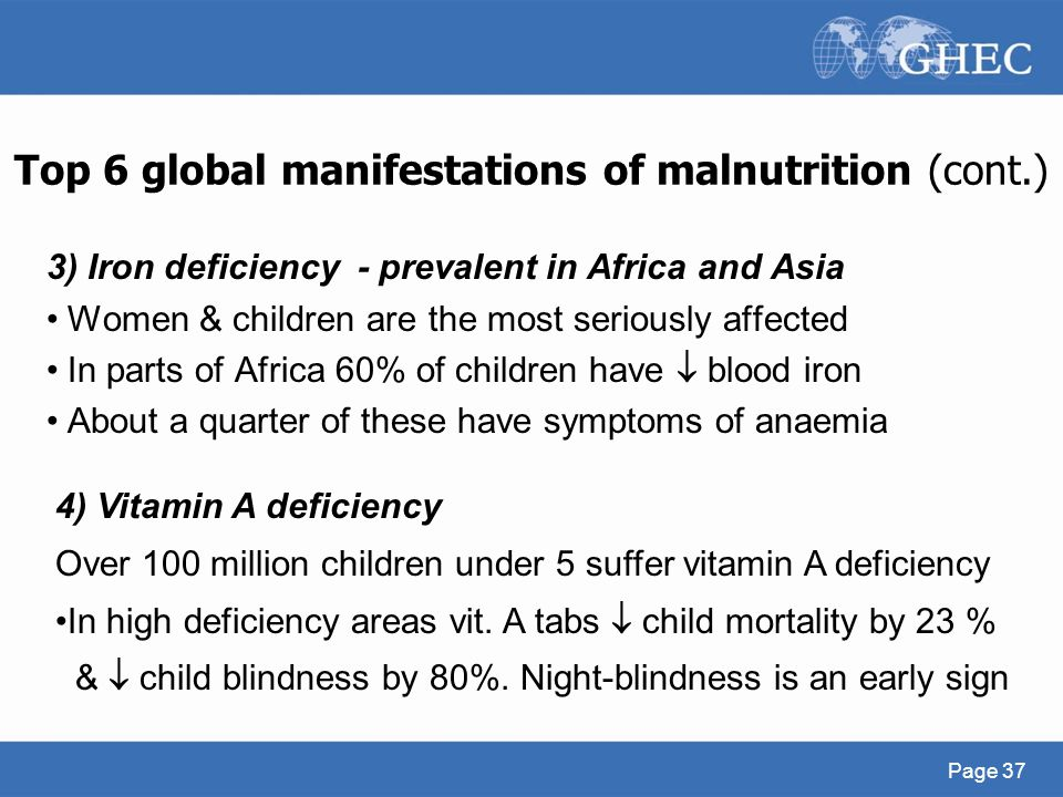 Top 6 global manifestations of malnutrition (cont.)