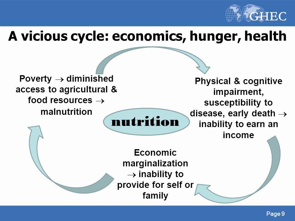 A vicious cycle: economics, hunger, health