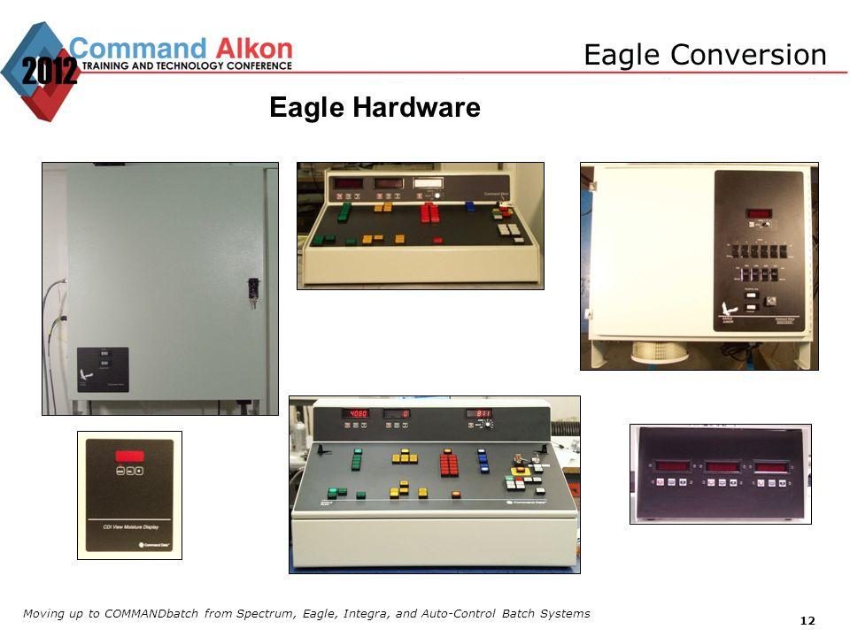 Eagle Conversion Eagle Hardware