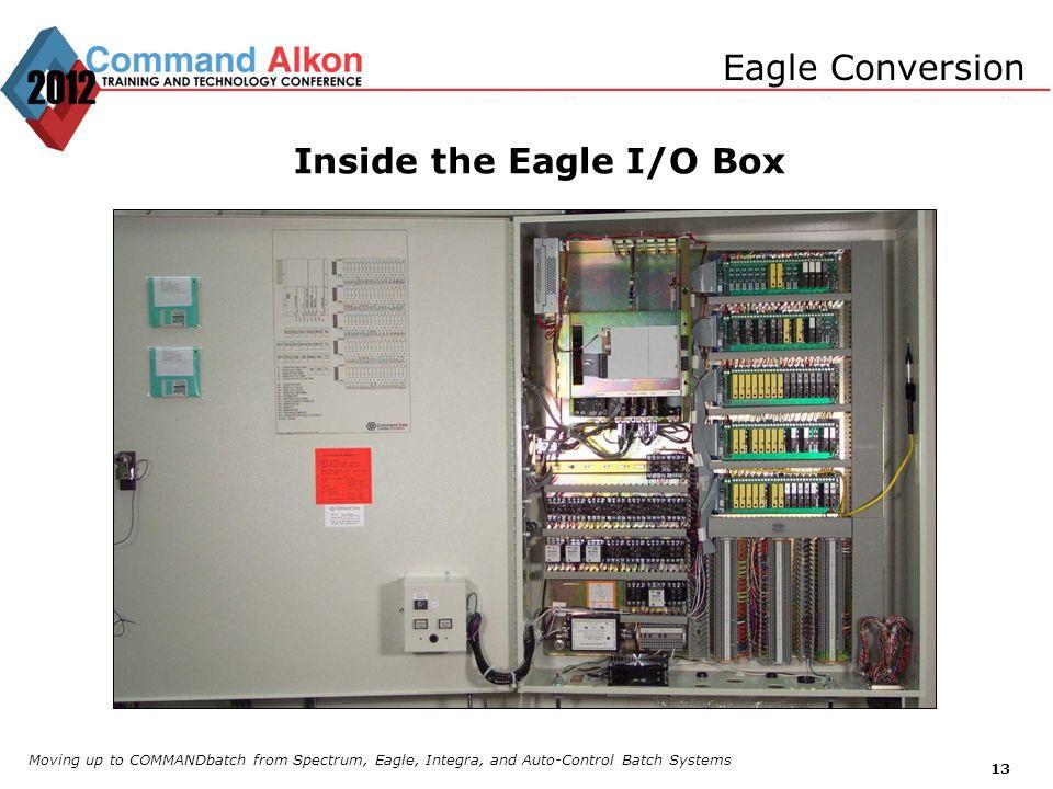 Inside the Eagle I/O Box