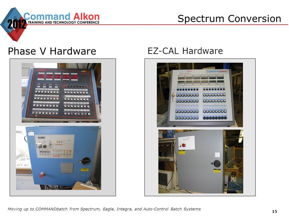 EZ-CAL Hardware Spectrum Conversion Phase V Hardware