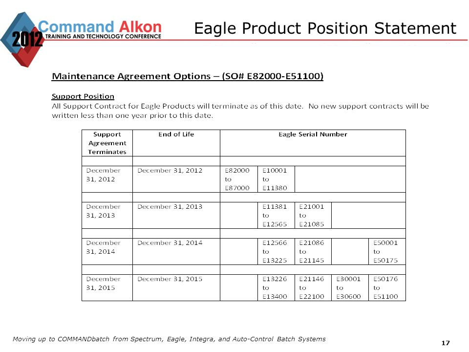 Eagle Product Position Statement